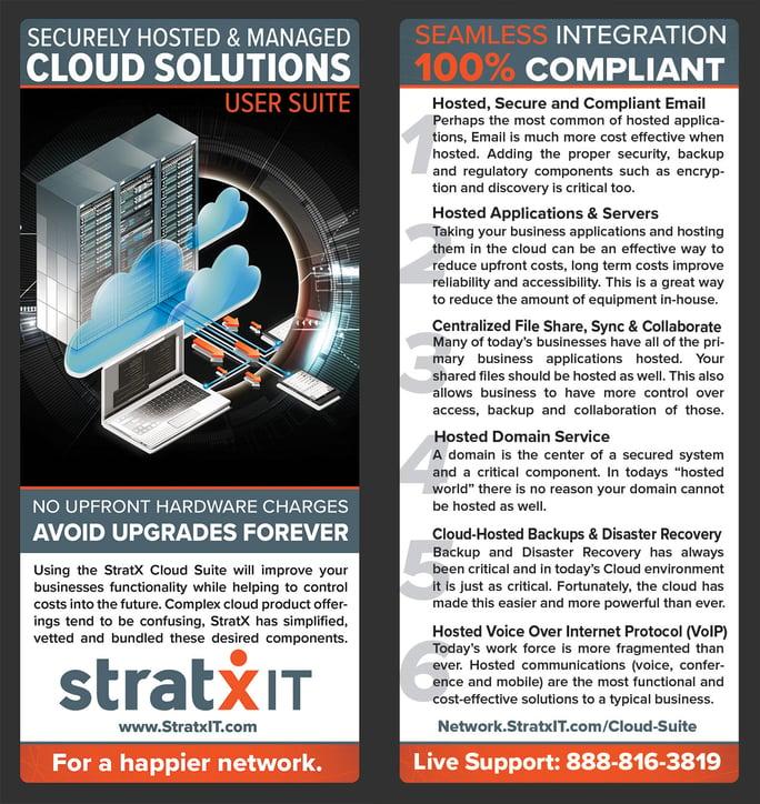 Cloud-Suite-4x9-StratXIT-Front-and-Back