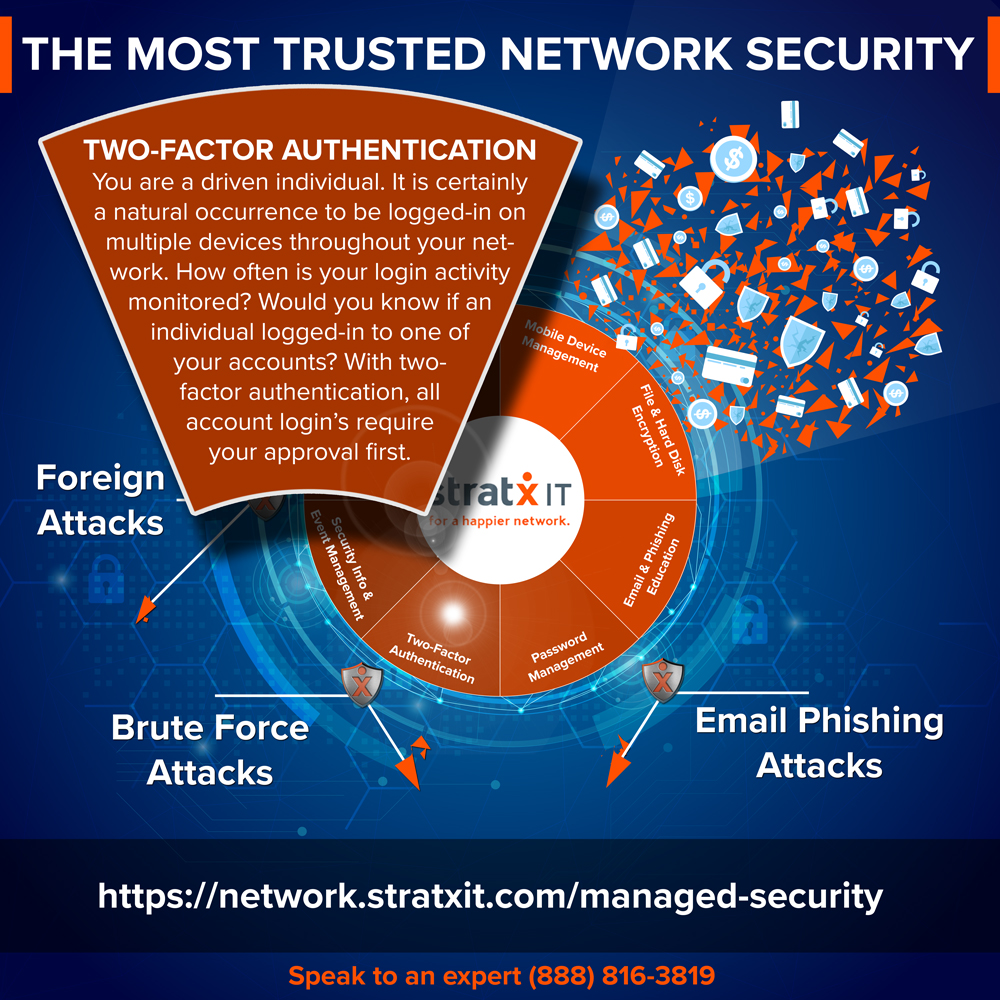 HIGHLIGHTED-2FA-Managed-Security-Infographic-Proof-01